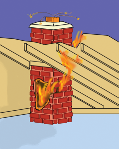Požiar vkomíne
